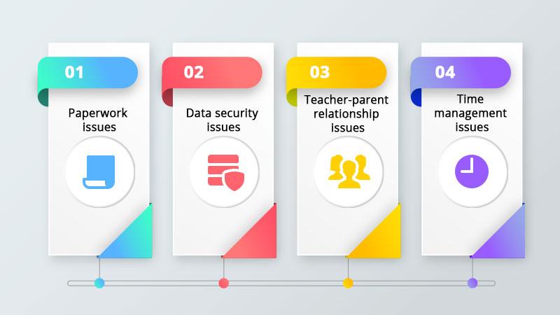 Features of online school management software