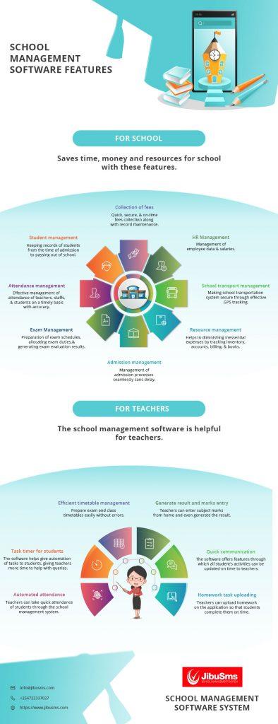 School management software features