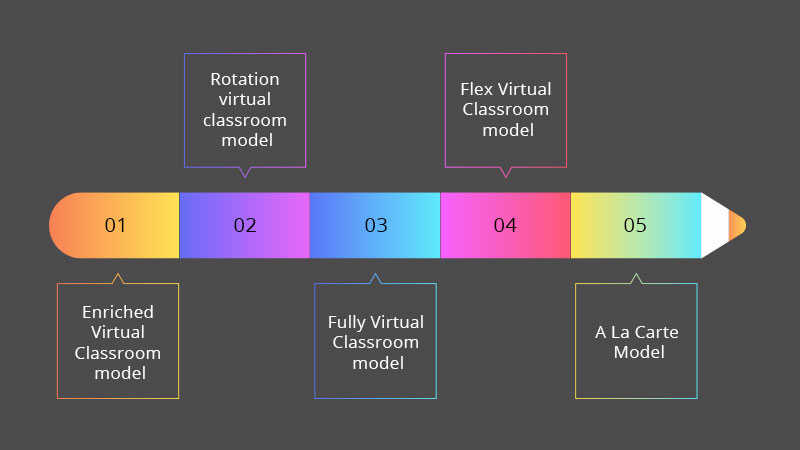 features of virtual classroom software
